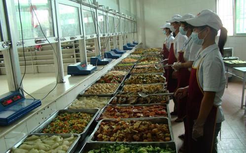 想要做食堂――怎么找广州食堂承包?